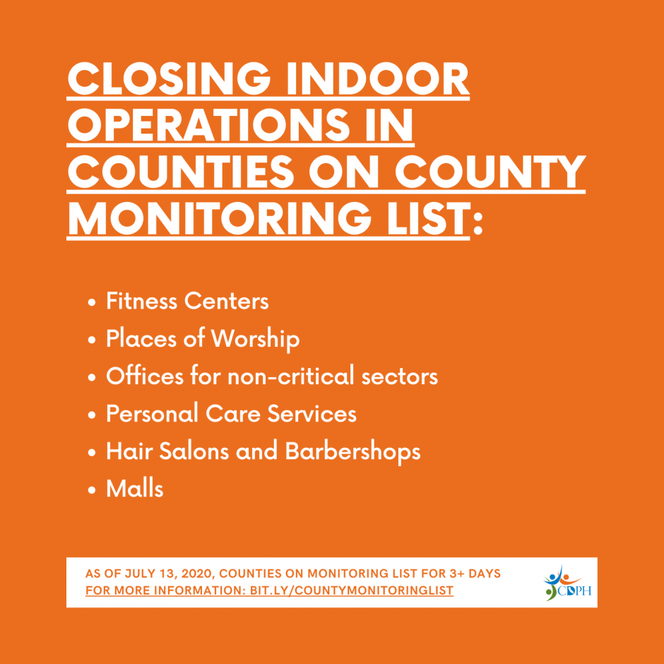 County Monitoring List Business Closures Announced July 13