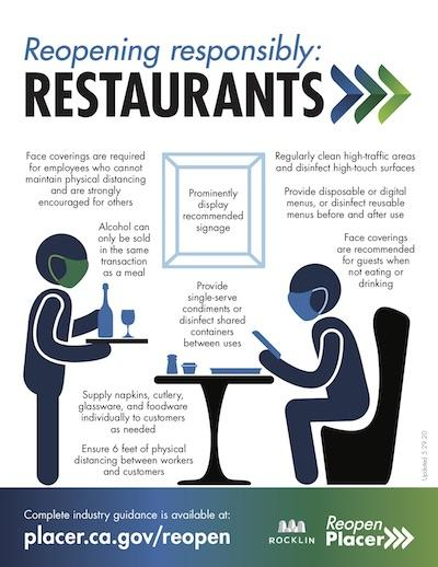 Reopening Responsibly_Restaurants