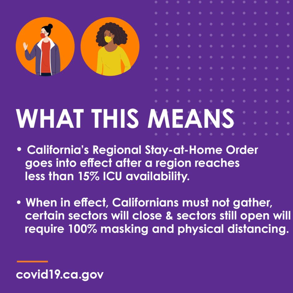State Graphic on What the Stay at Home Order Means