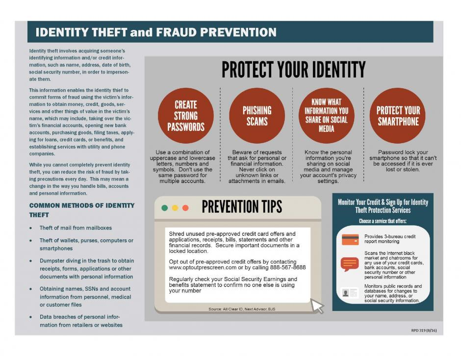 An Infographic showing how to prevent identity theft.